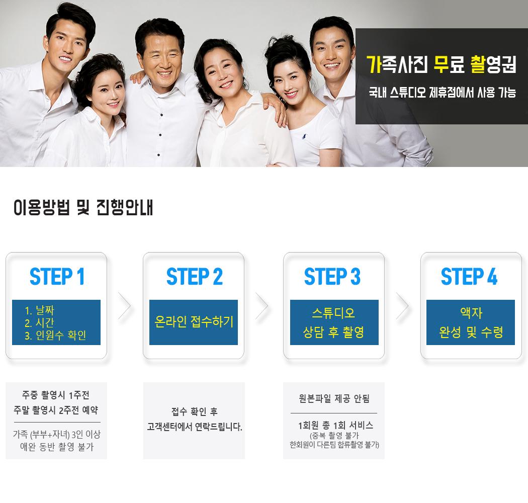 photo_service_info